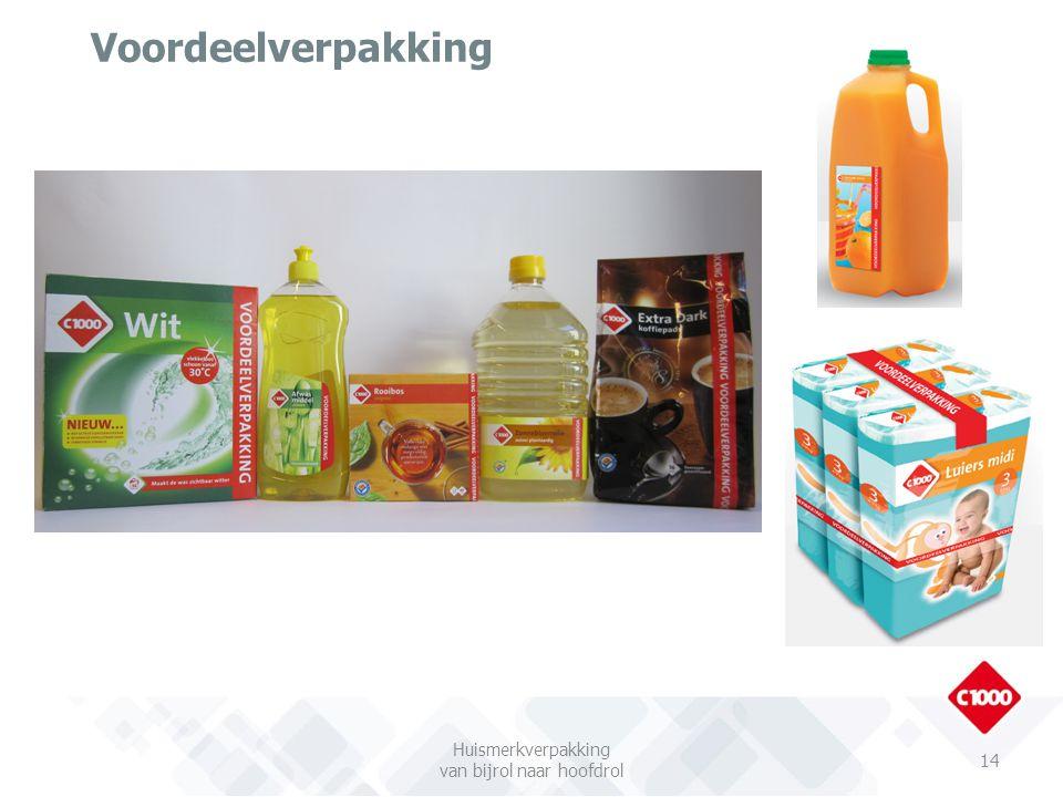 Voordeelverpakking 14 Huismerkverpakking van bijrol naar hoofdrol