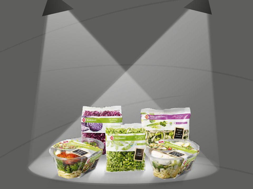 Opdracht en uitdaging Huismerkverpakking van bijrol naar hoofdrol 33 Unieke AGF-verpakking welke inspireert en informeert 10 leveranciers Div.