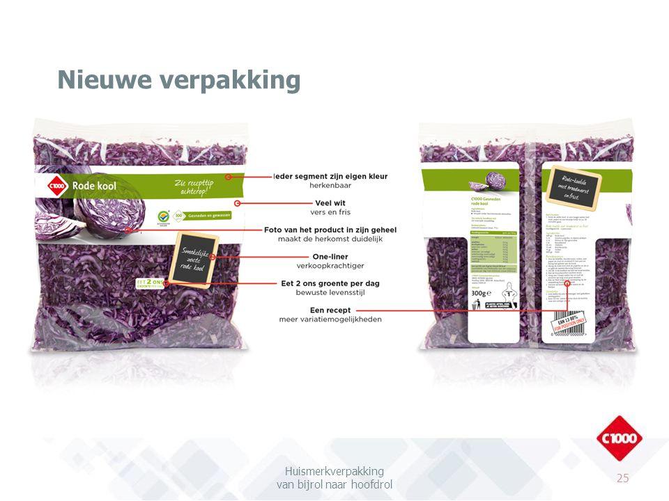 x Nieuwe verpakking 25 Huismerkverpakking van bijrol naar hoofdrol
