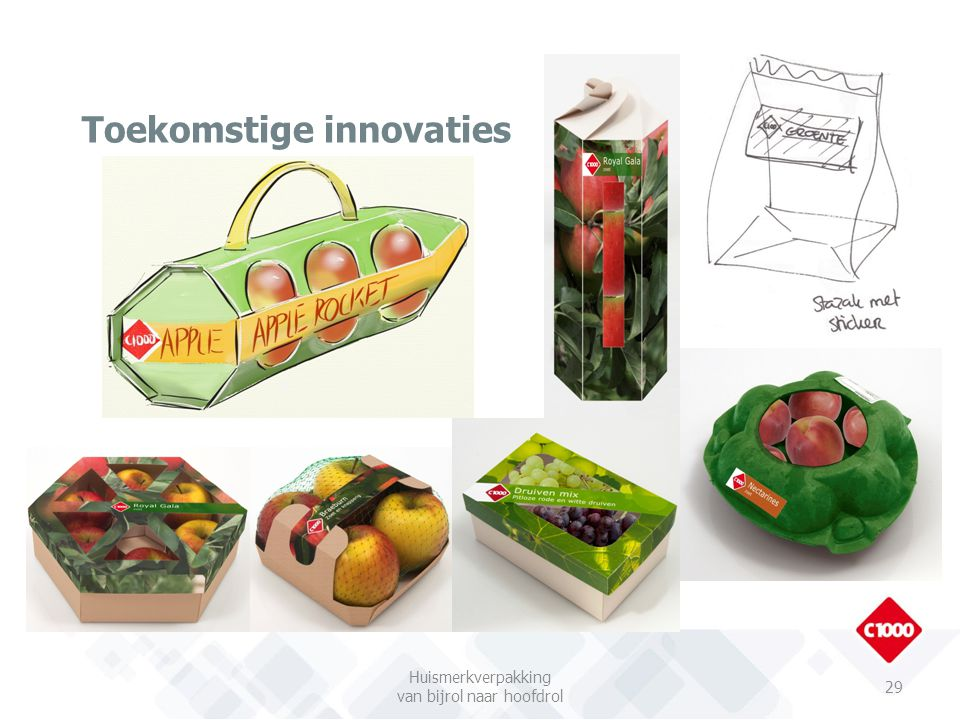 Toekomstige innovaties Huismerkverpakking van bijrol naar hoofdrol 29