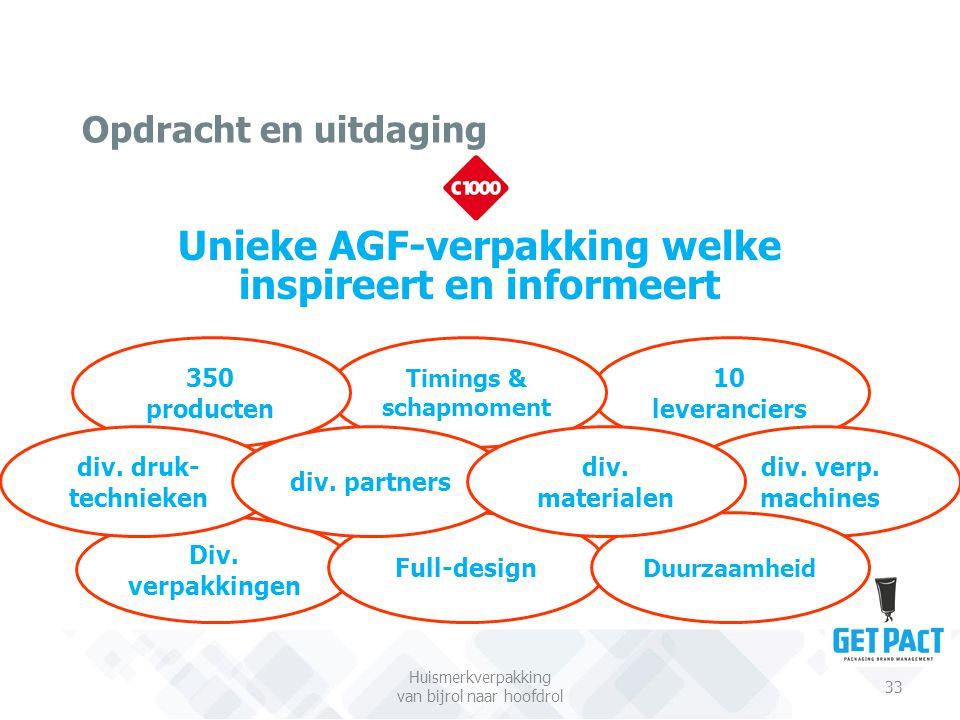 Opdracht en uitdaging Huismerkverpakking van bijrol naar hoofdrol 33 Unieke AGF-verpakking welke inspireert en informeert 10 leveranciers Div. verpakk