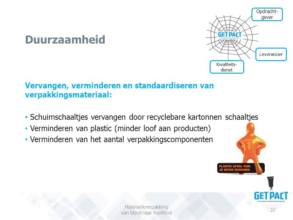 Duurzaamheid Huismerkverpakking van bijrol naar hoofdrol 37 Leverancier Vervangen, verminderen en standaardiseren van verpakkingsmateriaal: Schuimscha