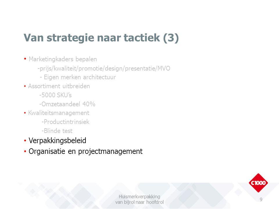 Marketingkaders bepalen -prijs/kwaliteit/promotie/design/presentatie/MVO - Eigen merken architectuur Assortiment uitbreiden -5000 SKU's -Omzetaandeel