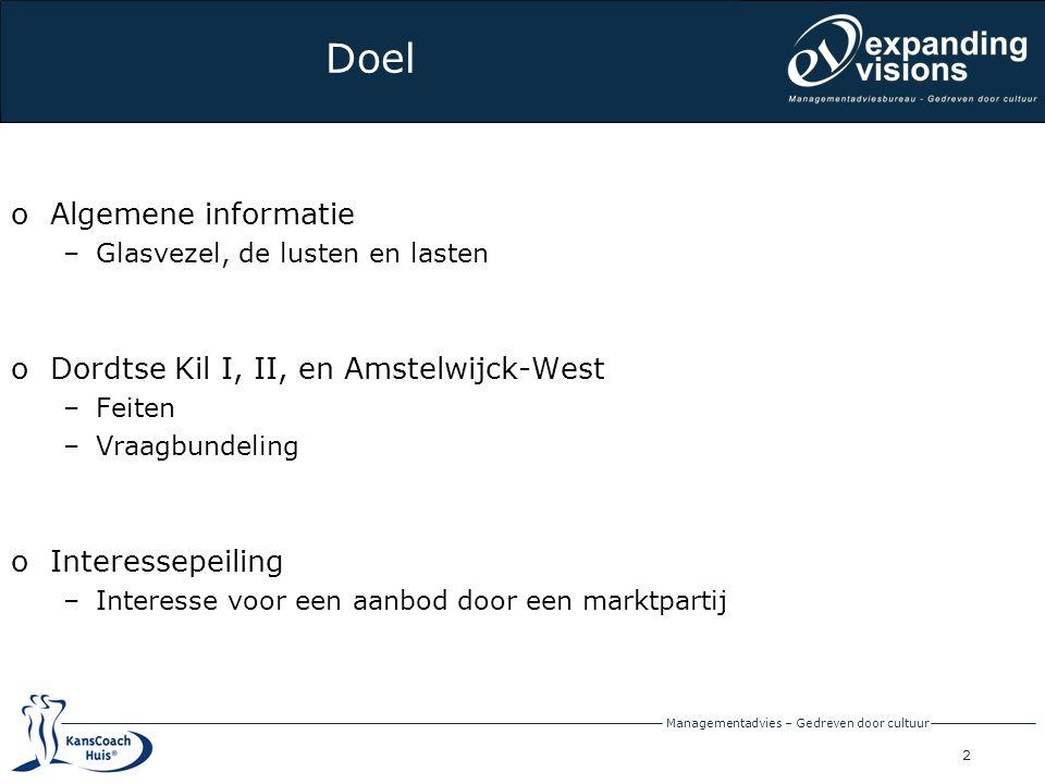 2 Managementadvies – Gedreven door cultuur Doel oAlgemene informatie –Glasvezel, de lusten en lasten oDordtse Kil I, II, en Amstelwijck-West –Feiten –