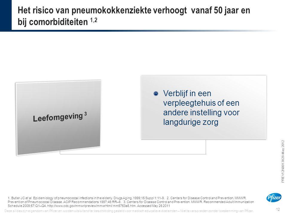 12 PREV12N0013828-May 2012 Deze slides zijn eigendom van Pfizer en worden uitsluitend ter beschikkding gesteld voor medisch educatieve doeleinden – Ni