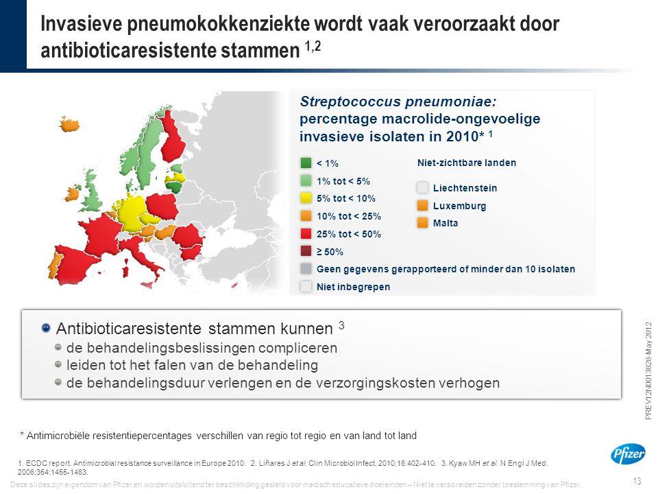 13 PREV12N0013828-May 2012 Deze slides zijn eigendom van Pfizer en worden uitsluitend ter beschikkding gesteld voor medisch educatieve doeleinden – Ni