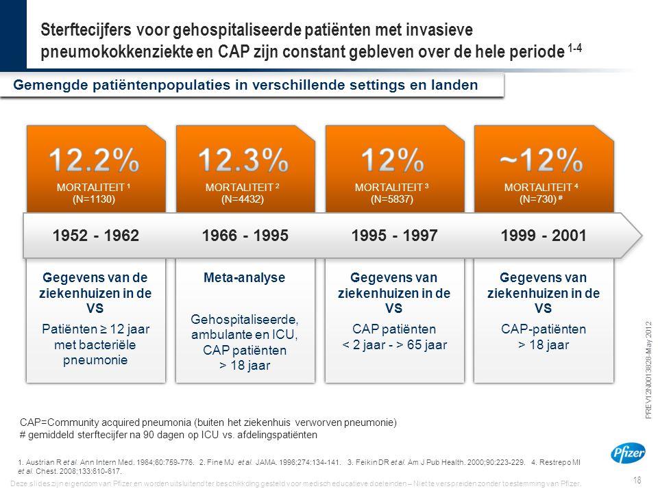 18 PREV12N0013828-May 2012 Deze slides zijn eigendom van Pfizer en worden uitsluitend ter beschikkding gesteld voor medisch educatieve doeleinden – Ni