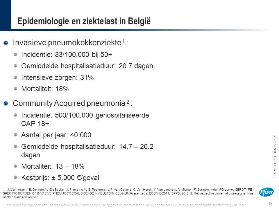 19 PREV12N0013828-May 2012 Deze slides zijn eigendom van Pfizer en worden uitsluitend ter beschikkding gesteld voor medisch educatieve doeleinden – Ni