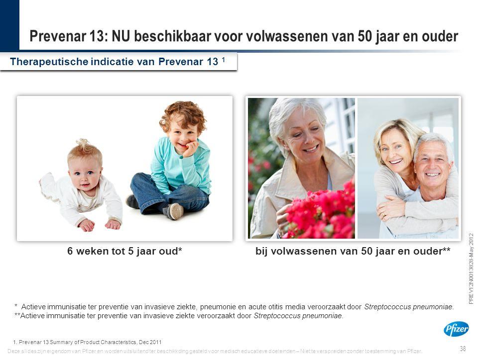 38 PREV12N0013828-May 2012 Deze slides zijn eigendom van Pfizer en worden uitsluitend ter beschikkding gesteld voor medisch educatieve doeleinden – Ni