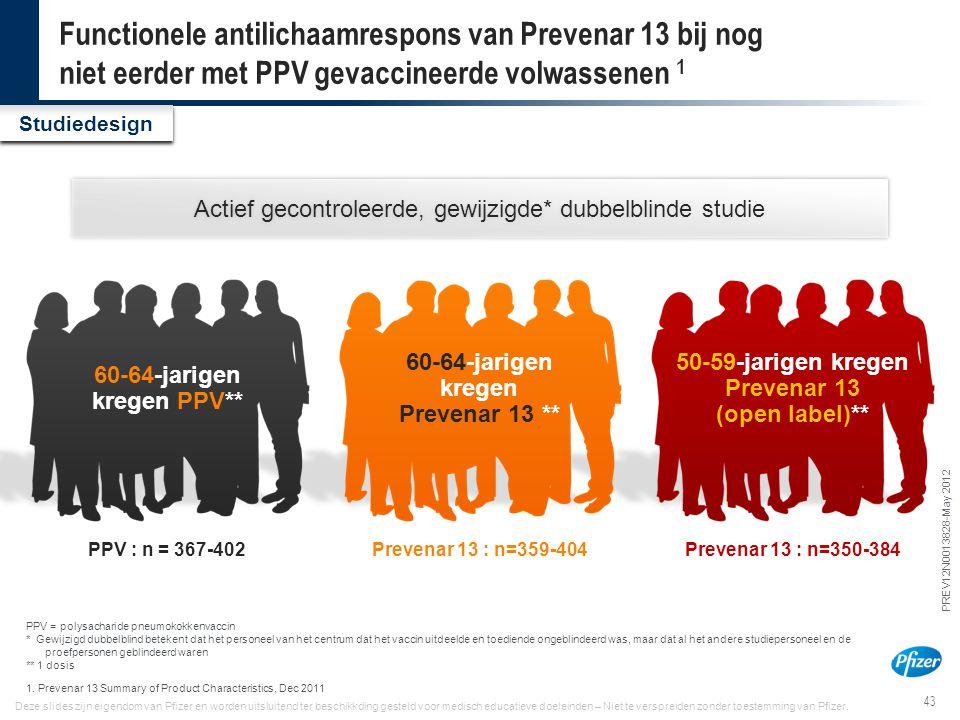 43 PREV12N0013828-May 2012 Deze slides zijn eigendom van Pfizer en worden uitsluitend ter beschikkding gesteld voor medisch educatieve doeleinden – Ni
