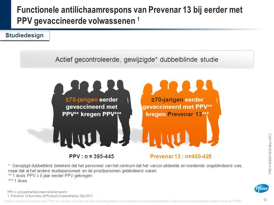 46 PREV12N0013828-May 2012 Deze slides zijn eigendom van Pfizer en worden uitsluitend ter beschikkding gesteld voor medisch educatieve doeleinden – Ni