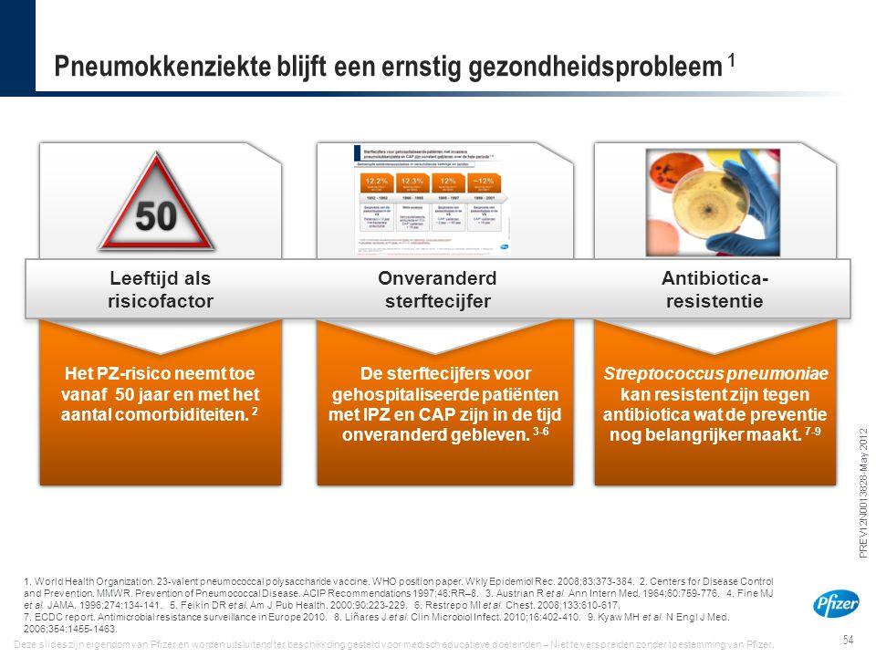 54 PREV12N0013828-May 2012 Deze slides zijn eigendom van Pfizer en worden uitsluitend ter beschikkding gesteld voor medisch educatieve doeleinden – Ni
