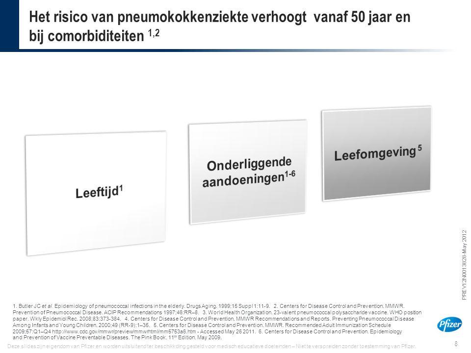 8 PREV12N0013828-May 2012 Deze slides zijn eigendom van Pfizer en worden uitsluitend ter beschikkding gesteld voor medisch educatieve doeleinden – Nie