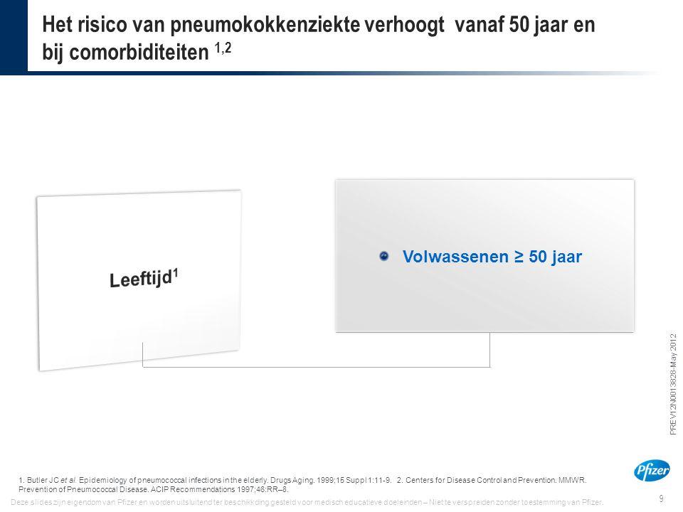 9 PREV12N0013828-May 2012 Deze slides zijn eigendom van Pfizer en worden uitsluitend ter beschikkding gesteld voor medisch educatieve doeleinden – Nie