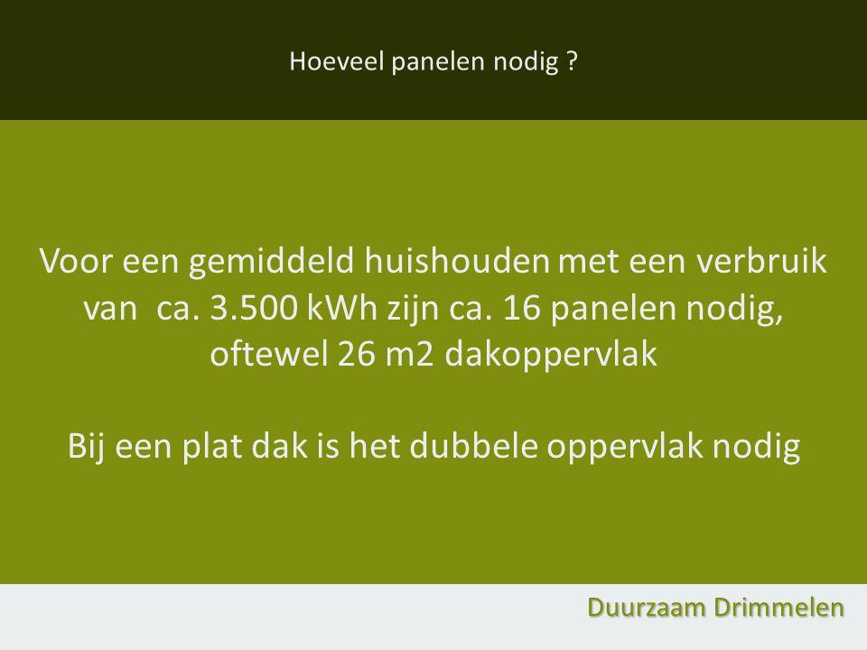Hoeveel panelen nodig ? Voor een gemiddeld huishouden met een verbruik van ca. 3.500 kWh zijn ca. 16 panelen nodig, oftewel 26 m2 dakoppervlak Bij een