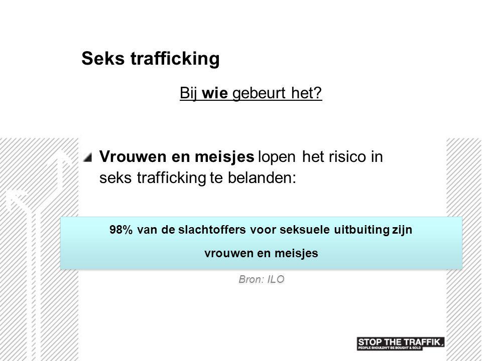 Seks trafficking Bij wie gebeurt het? Vrouwen en meisjes lopen het risico in seks trafficking te belanden: 98% van de slachtoffers voor seksuele uitbu
