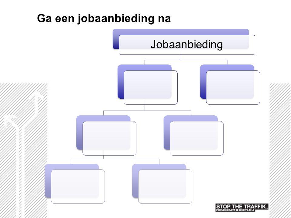 Ga een jobaanbieding na Jobaanbieding