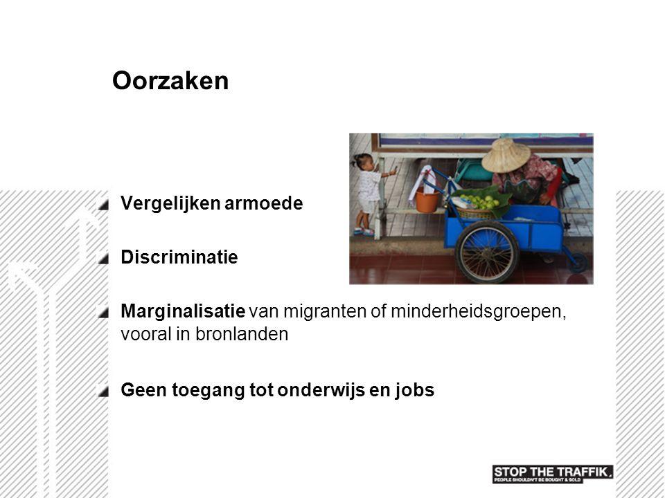 Oorzaken Vergelijken armoede Discriminatie Marginalisatie van migranten of minderheidsgroepen, vooral in bronlanden Geen toegang tot onderwijs en jobs