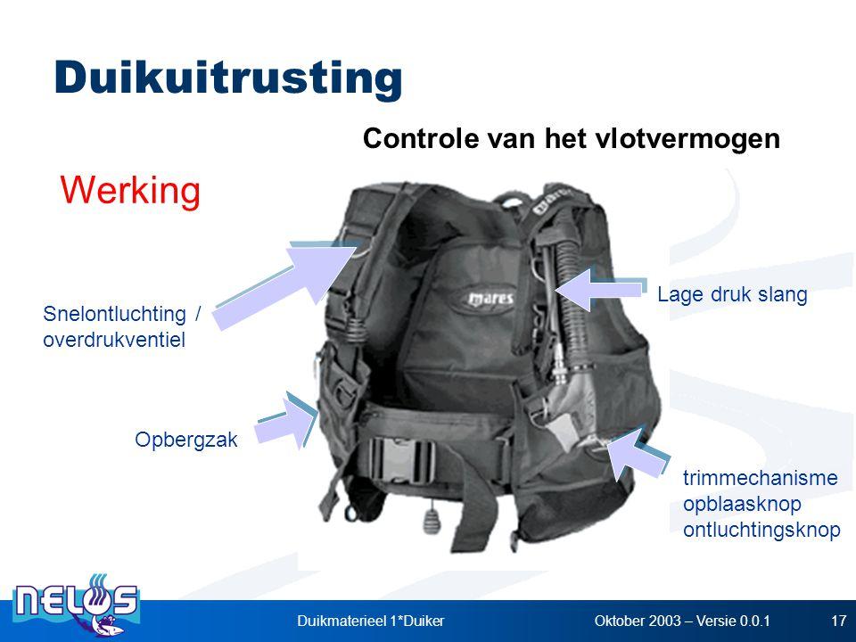 Oktober 2003 – Versie 0.0.1Duikmaterieel 1*Duiker17 Controle van het vlotvermogen Werking trimmechanisme opblaasknop ontluchtingsknop Snelontluchting