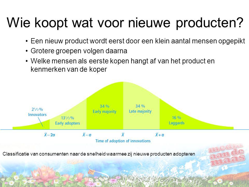 Classificatie van consumenten naar de snelheid waarmee zij nieuwe producten adopteren Wie koopt wat voor nieuwe producten? Een nieuw product wordt eer