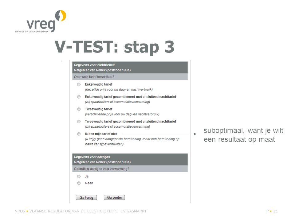 V-TEST: stap 3 VREG VLAAMSE REGULATOR VAN DE ELEKTRICITEITS- EN GASMARKTP 15 suboptimaal, want je wilt een resultaat op maat