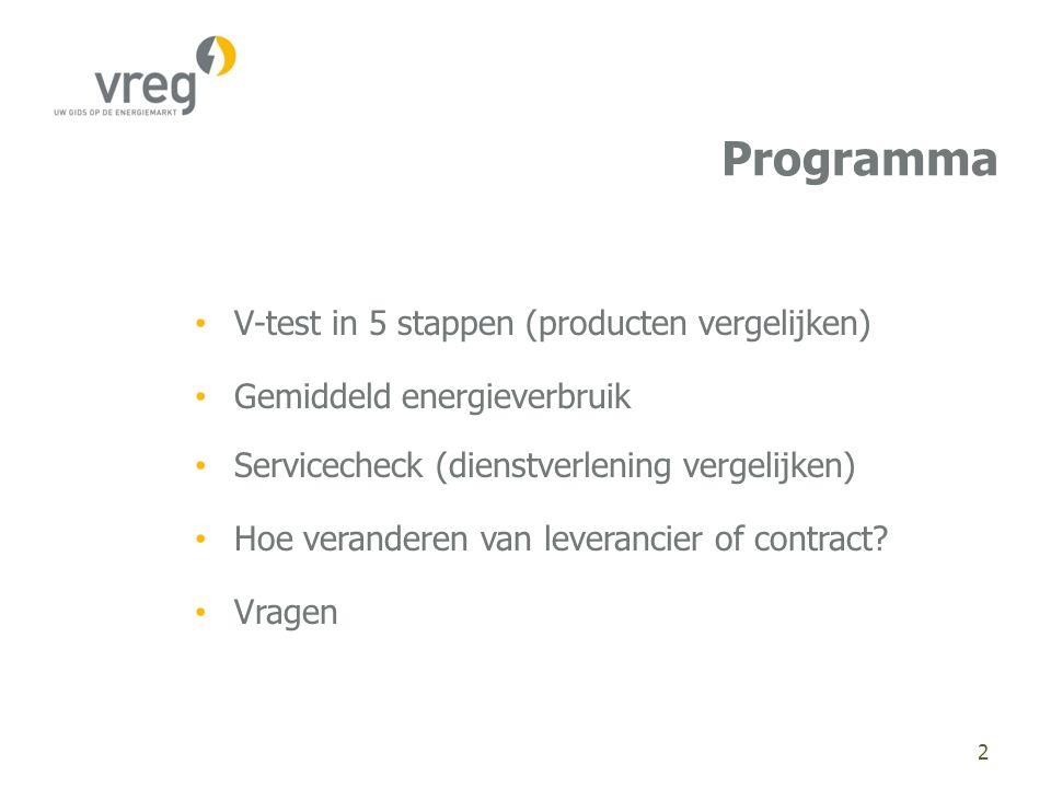 Programma V-test in 5 stappen (producten vergelijken) Gemiddeld energieverbruik Servicecheck (dienstverlening vergelijken) Hoe veranderen van leverancier of contract.