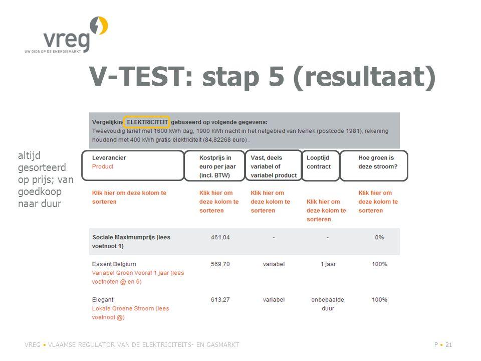 V-TEST: stap 5 (resultaat) VREG VLAAMSE REGULATOR VAN DE ELEKTRICITEITS- EN GASMARKTP 21 altijd gesorteerd op prijs; van goedkoop naar duur