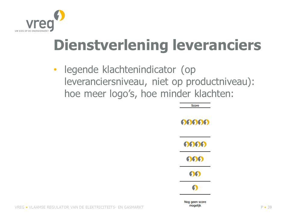 Dienstverlening leveranciers legende klachtenindicator (op leveranciersniveau, niet op productniveau): hoe meer logo's, hoe minder klachten: VREG VLAAMSE REGULATOR VAN DE ELEKTRICITEITS- EN GASMARKTP 39
