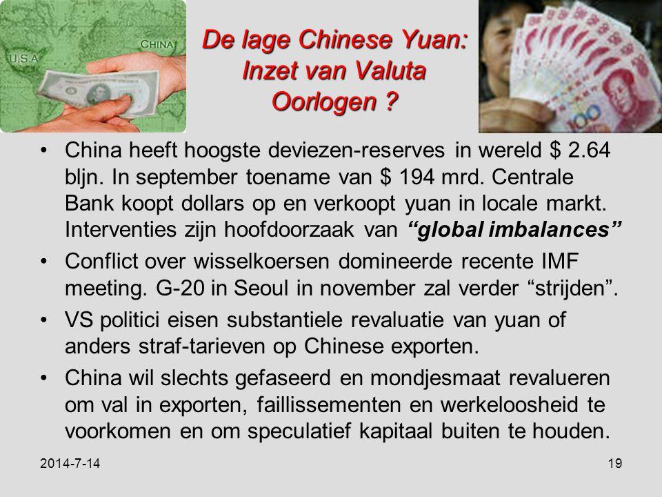 De lage Chinese Yuan: Inzet van Valuta Oorlogen .