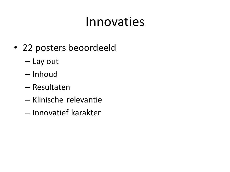 Innovaties 22 posters beoordeeld – Lay out – Inhoud – Resultaten – Klinische relevantie – Innovatief karakter