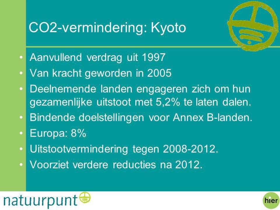 CO2-vermindering: Kyoto Aanvullend verdrag uit 1997 Van kracht geworden in 2005 Deelnemende landen engageren zich om hun gezamenlijke uitstoot met 5,2% te laten dalen.
