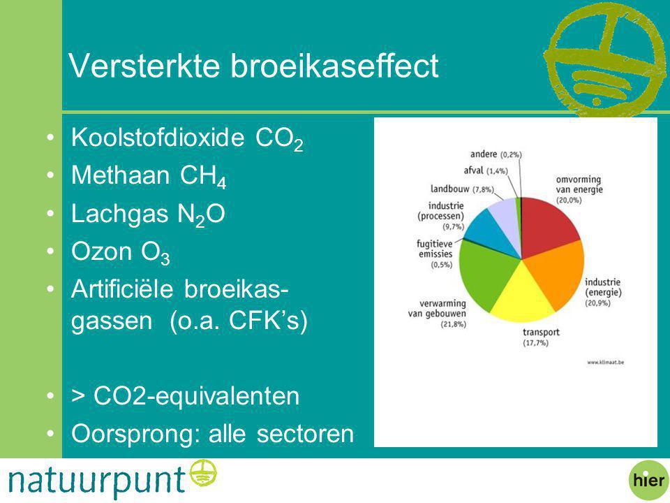 Versterkte broeikaseffect Koolstofdioxide CO 2 Methaan CH 4 Lachgas N 2 O Ozon O 3 Artificiële broeikas- gassen (o.a.