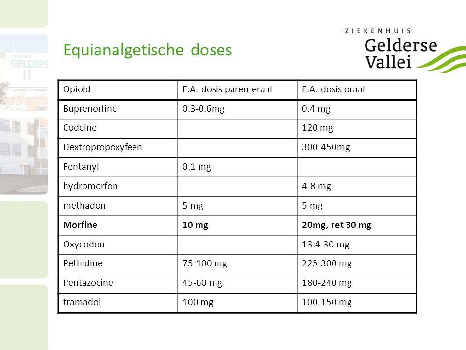 Equianalgetische doses OpioidE.A. dosis parenteraalE.A. dosis oraal Buprenorfine0.3-0.6mg0.4 mg Codeine120 mg Dextropropoxyfeen300-450mg Fentanyl0.1 m