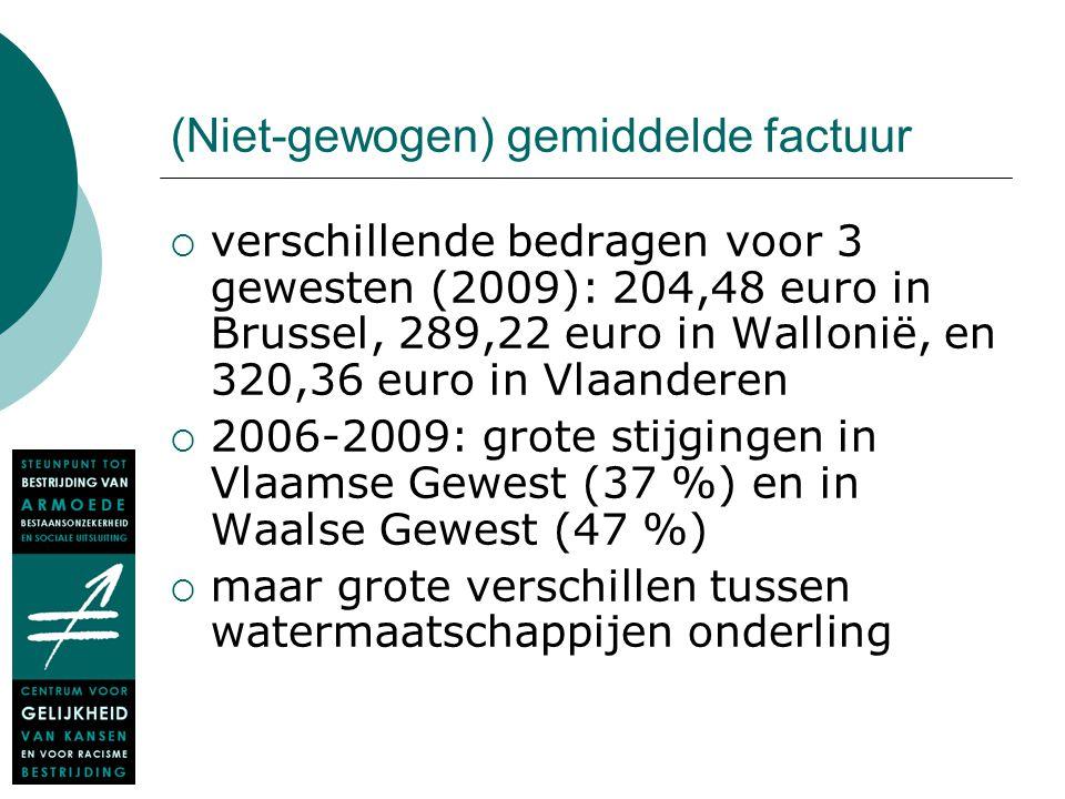 (Niet-gewogen) gemiddelde factuur  verschillende bedragen voor 3 gewesten (2009): 204,48 euro in Brussel, 289,22 euro in Wallonië, en 320,36 euro in