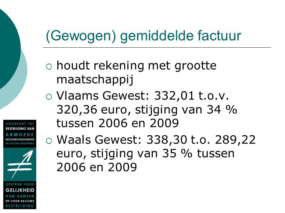 (Gewogen) gemiddelde factuur  houdt rekening met grootte maatschappij  Vlaams Gewest: 332,01 t.o.v. 320,36 euro, stijging van 34 % tussen 2006 en 20