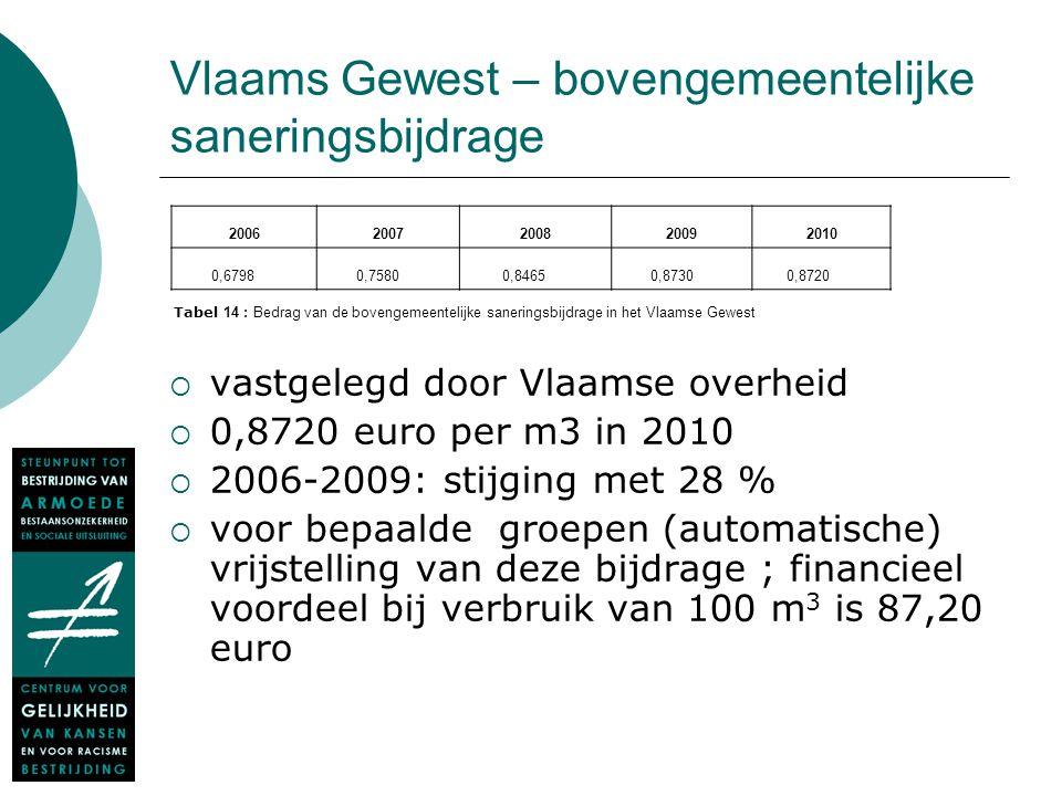 Vlaams Gewest – bovengemeentelijke saneringsbijdrage  vastgelegd door Vlaamse overheid  0,8720 euro per m3 in 2010  2006-2009: stijging met 28 % 