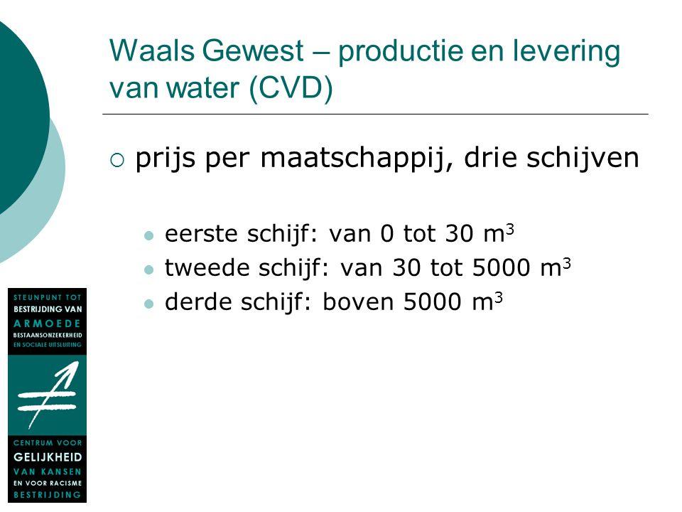 Waals Gewest – productie en levering van water (CVD)  prijs per maatschappij, drie schijven eerste schijf: van 0 tot 30 m 3 tweede schijf: van 30 tot