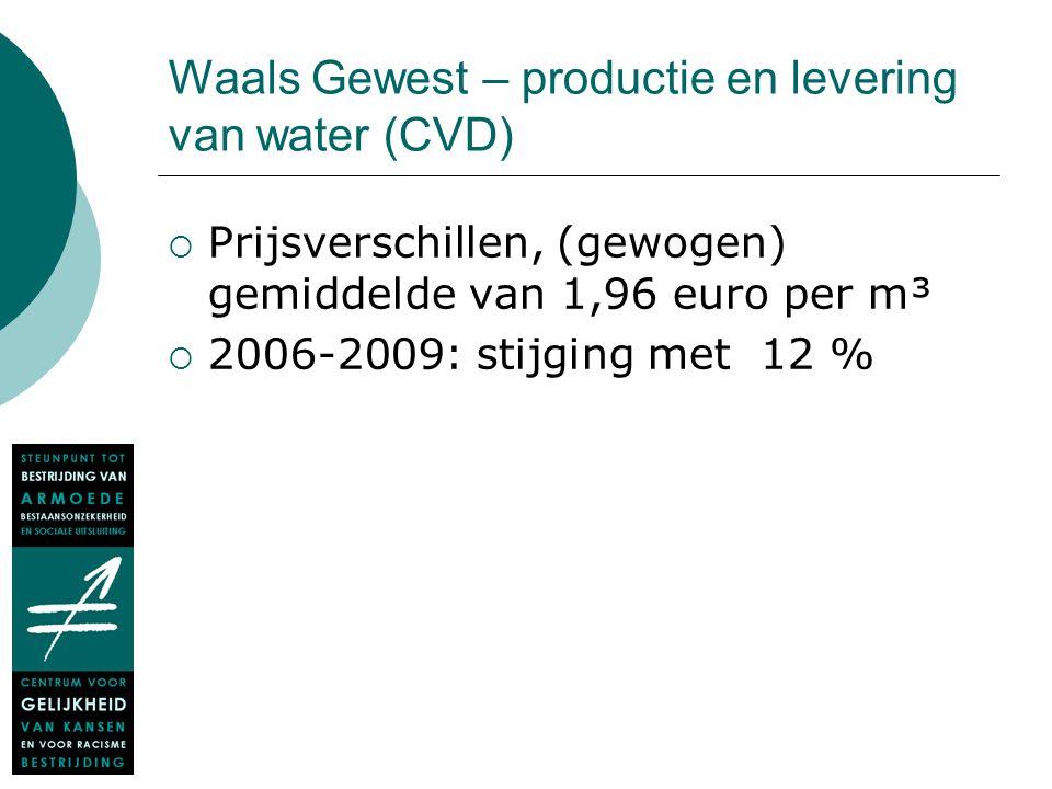 Waals Gewest – productie en levering van water (CVD)  Prijsverschillen, (gewogen) gemiddelde van 1,96 euro per m³  2006-2009: stijging met 12 %