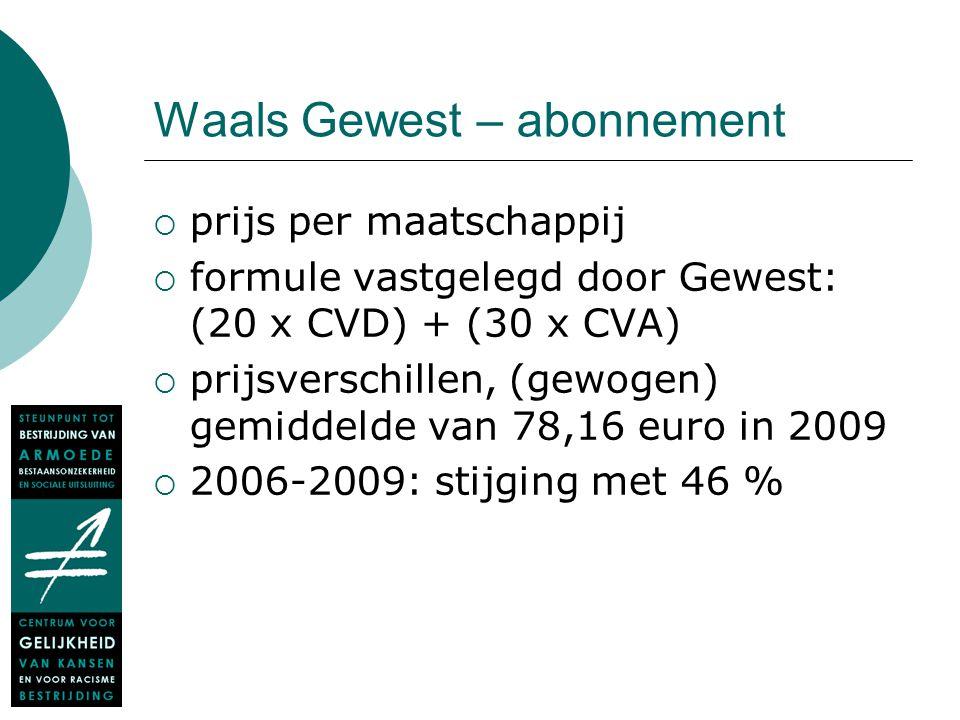 Waals Gewest – abonnement  prijs per maatschappij  formule vastgelegd door Gewest: (20 x CVD) + (30 x CVA)  prijsverschillen, (gewogen) gemiddelde
