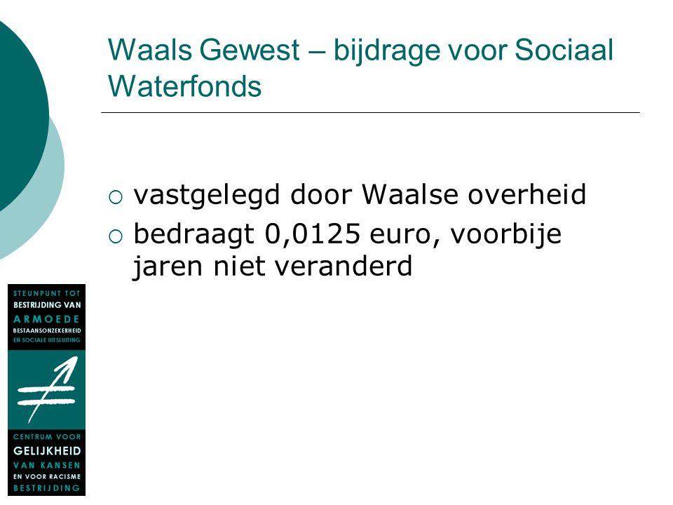 Waals Gewest – bijdrage voor Sociaal Waterfonds  vastgelegd door Waalse overheid  bedraagt 0,0125 euro, voorbije jaren niet veranderd