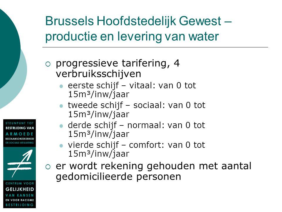 Brussels Hoofdstedelijk Gewest – productie en levering van water  progressieve tarifering, 4 verbruiksschijven eerste schijf – vitaal: van 0 tot 15m³
