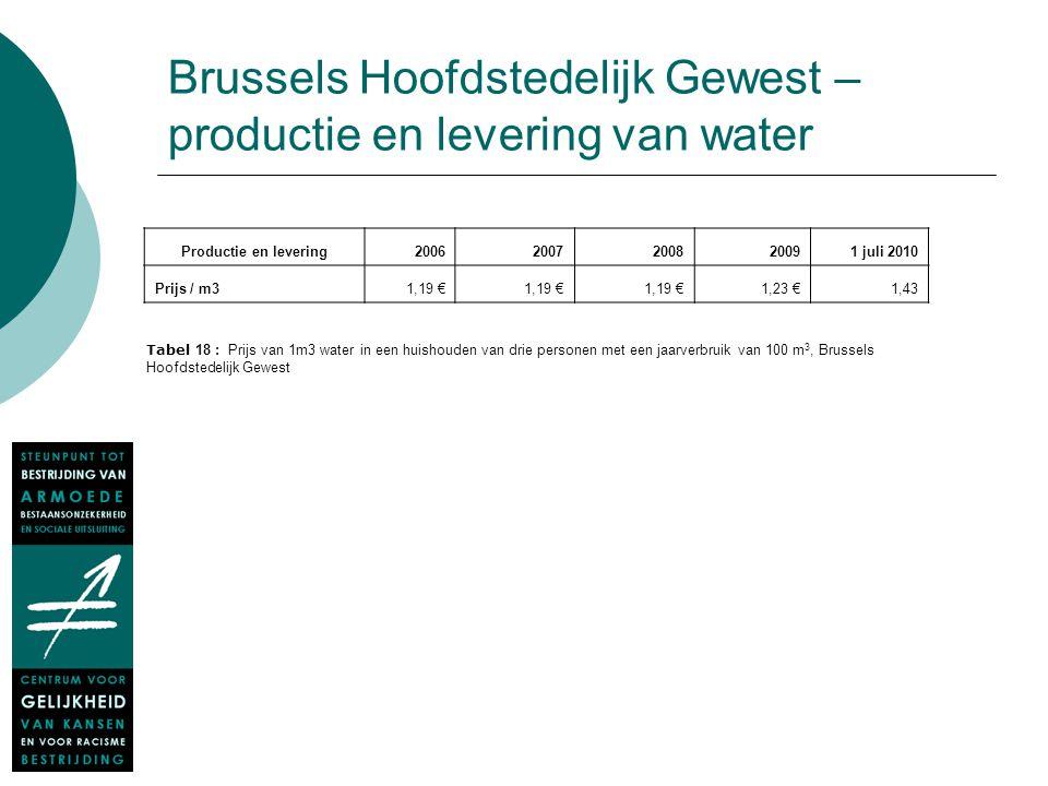 Brussels Hoofdstedelijk Gewest – productie en levering van water Productie en levering20062007200820091 juli 2010 Prijs / m31,19 € 1,23 €1,43 Tabel 18