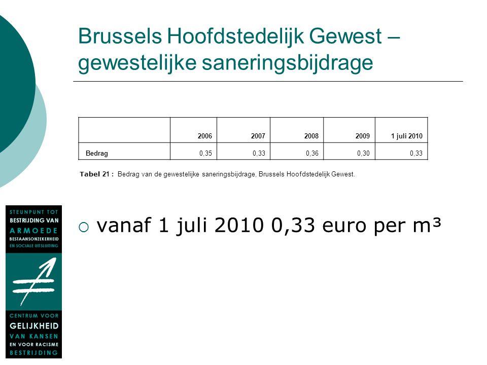 Brussels Hoofdstedelijk Gewest – gewestelijke saneringsbijdrage  vanaf 1 juli 2010 0,33 euro per m³ 20062007200820091 juli 2010 Bedrag 0,35 0,33 0,36