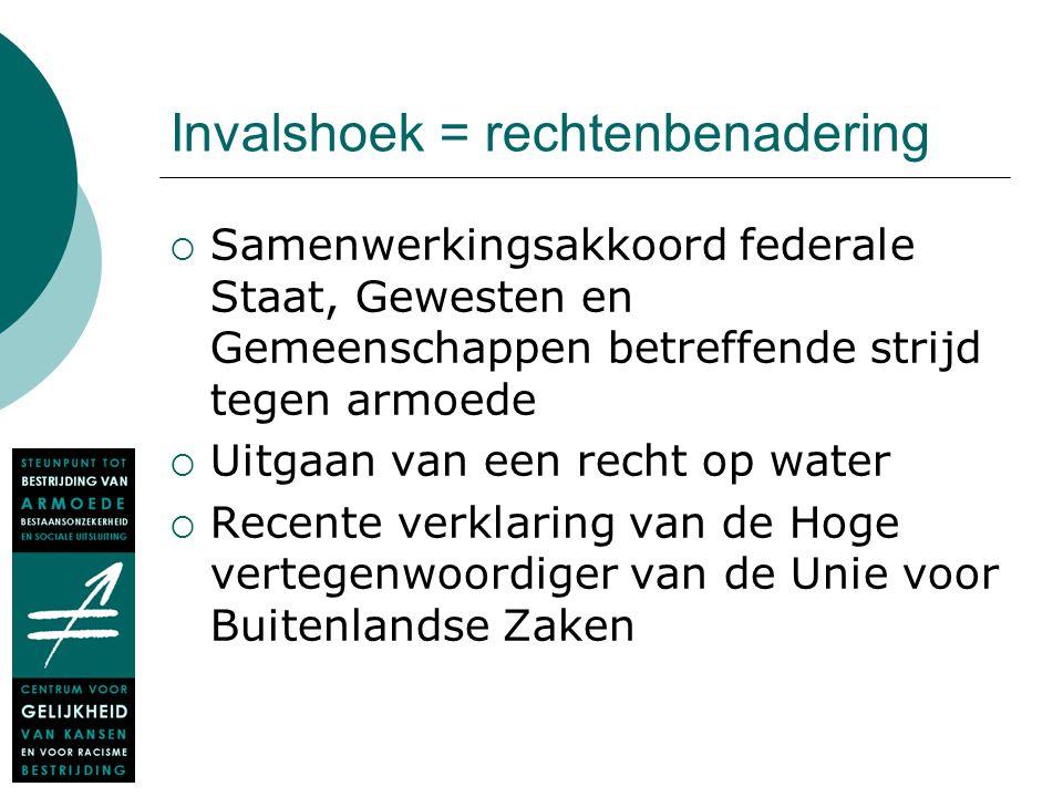 In deze presentatie Mix van:  Korte voorstelling van waterthema en instrumenten voor sociaal beleid in de 3 gewesten  Aanbevelingen van het tweejaarlijks Verslag  Resultaten van de bevraging