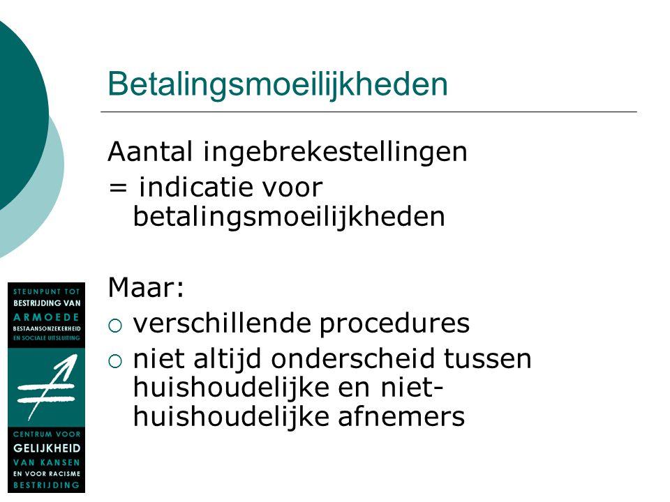 Betalingsmoeilijkheden Aantal ingebrekestellingen = indicatie voor betalingsmoeilijkheden Maar:  verschillende procedures  niet altijd onderscheid t