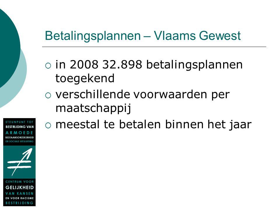 Betalingsplannen – Vlaams Gewest  in 2008 32.898 betalingsplannen toegekend  verschillende voorwaarden per maatschappij  meestal te betalen binnen