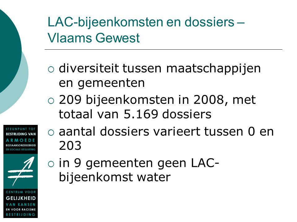 LAC-bijeenkomsten en dossiers – Vlaams Gewest  diversiteit tussen maatschappijen en gemeenten  209 bijeenkomsten in 2008, met totaal van 5.169 dossi