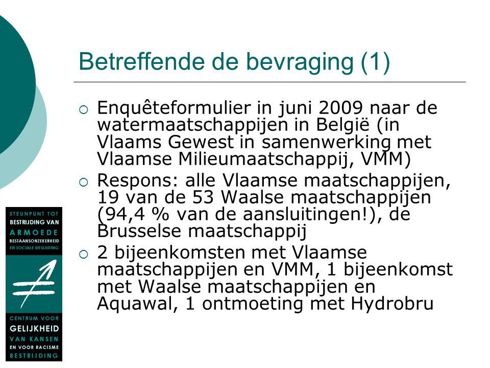 Overzicht 3 gewesten Vlaams Gewest (2.283.194 huishoudelijke aansluitingen) Waals Gewest (1.449.283 aansluitingen) Brussels Hoofdstedelijk Gewest (266.855 huishoudelijke aansluitingen) Ingebrekestellingen175.518 (7,69 %) 231.101 (15,95 %) 37.320 (13,99 %) Toegestane betalingsplannen 32.898 (2008 !) (1,44 %) 58.303 (4,02 %) 13.725 (5,14 %) Oproepen voor de rechtbank8.968 (2008 !) (0,39 %) 23.729 (1,64 %) 2.243 (0,84 %) Vragen tot afsluiting7.646 (0,33 %) 3.654 (1,37 %) Besluiten tot afsluiting1.527 (0,07 %) 4.431 (0,31 %) 257 (0,10 %) Effectieve afsluitingen781 (0,03 %) 674 (0,05 %) 257 (0,10 %)