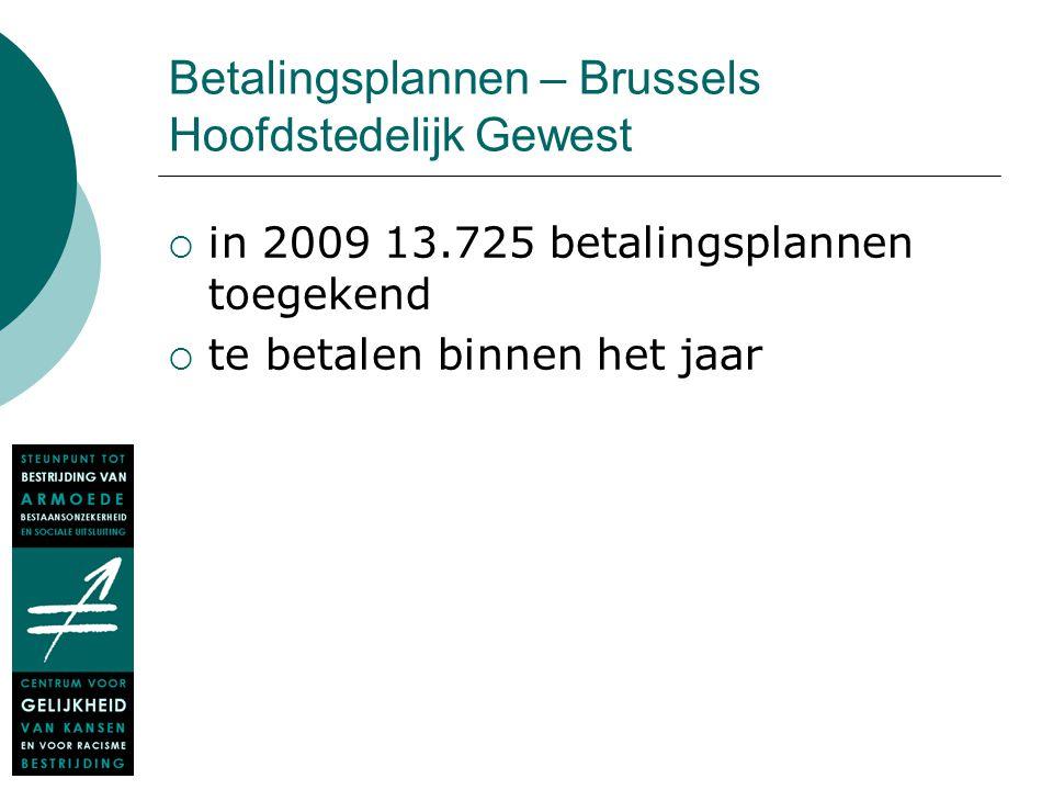 Betalingsplannen – Brussels Hoofdstedelijk Gewest  in 2009 13.725 betalingsplannen toegekend  te betalen binnen het jaar