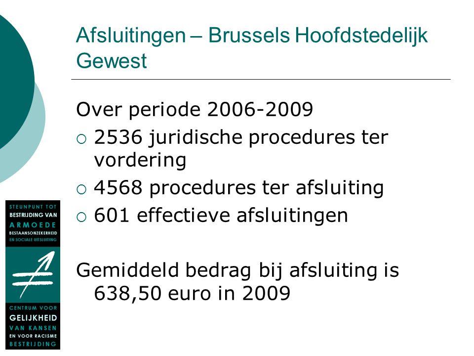 Afsluitingen – Brussels Hoofdstedelijk Gewest Over periode 2006-2009  2536 juridische procedures ter vordering  4568 procedures ter afsluiting  601